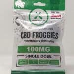 Before you buy Green Road's CBD Froggies, check out what our independent testing found out about their CBD content
