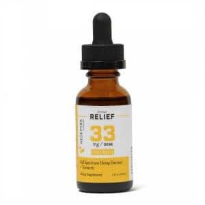 Receptra Naturals Serious Relief + Turmeric 33 mg/dose
