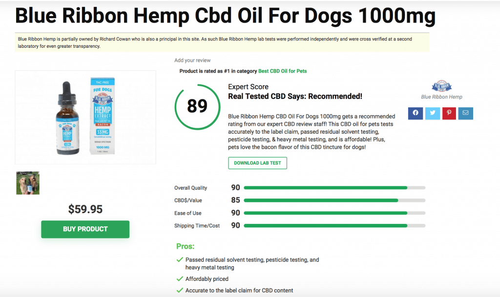 Blue Ribbon Hemp CBD Oil for Dogs – 1000mg