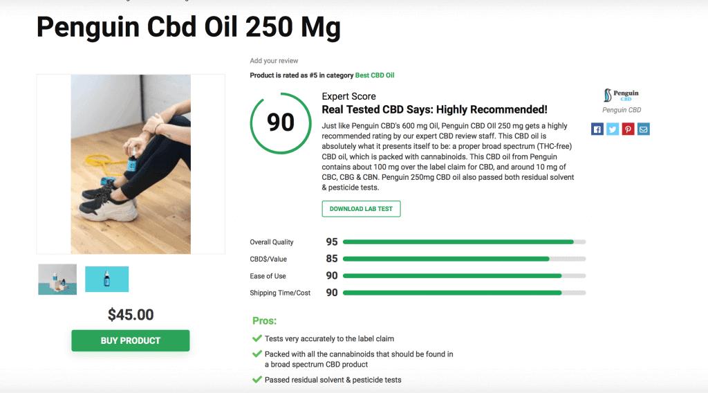 Penguin CBD Oil - 250mg