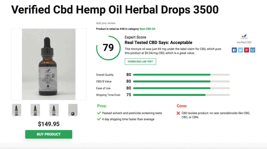 Verified CBD Hemp Oil