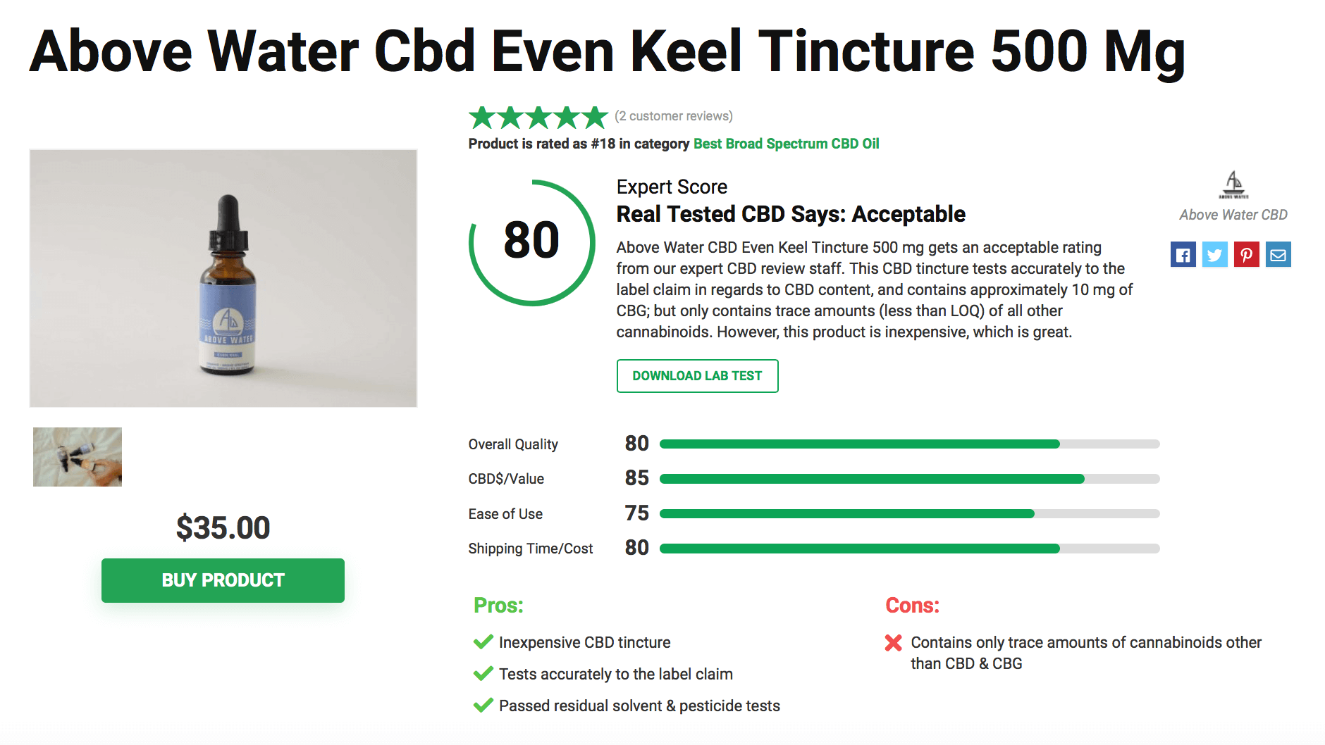 Is Above Water CBD Legit? – A Real Tested CBD Brand Spotlight