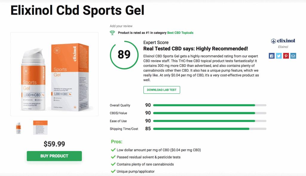 Elixinol CBD Sports Gel