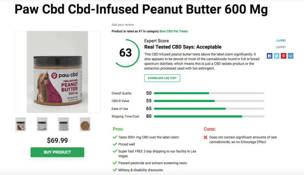 Paw CDD Infused Peanut Butter