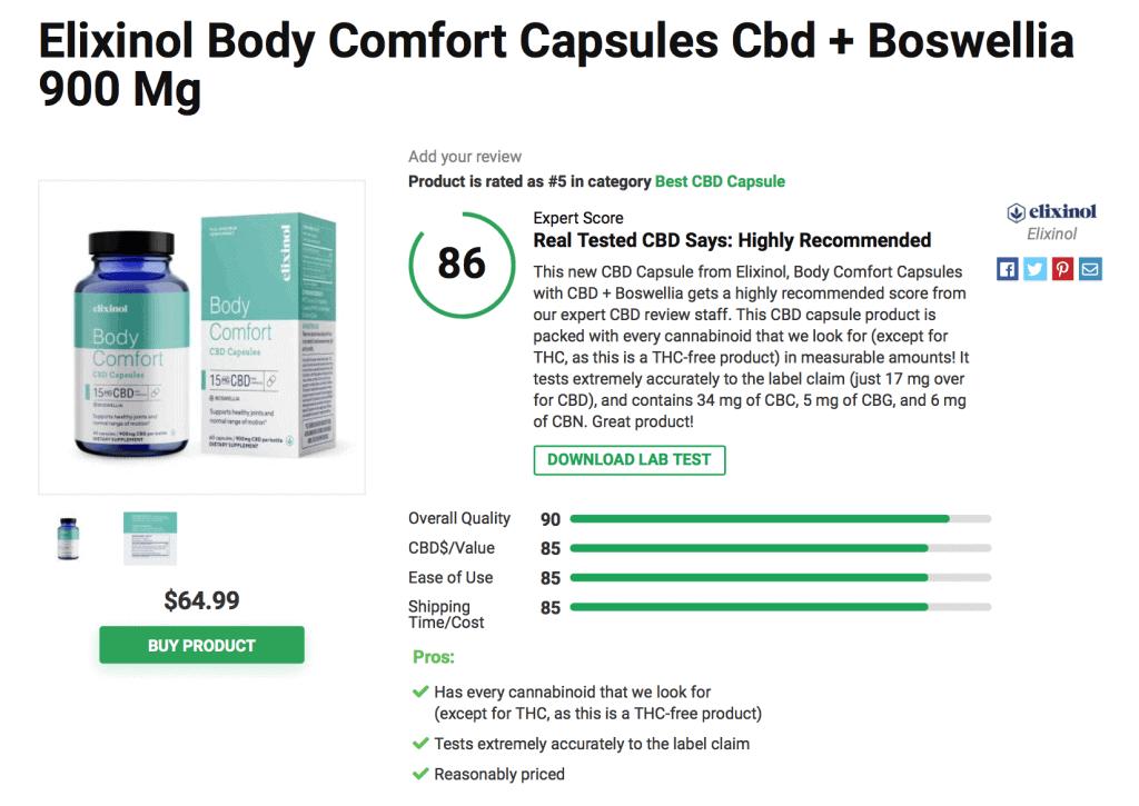 Elixinol Body Comfort Capsules
