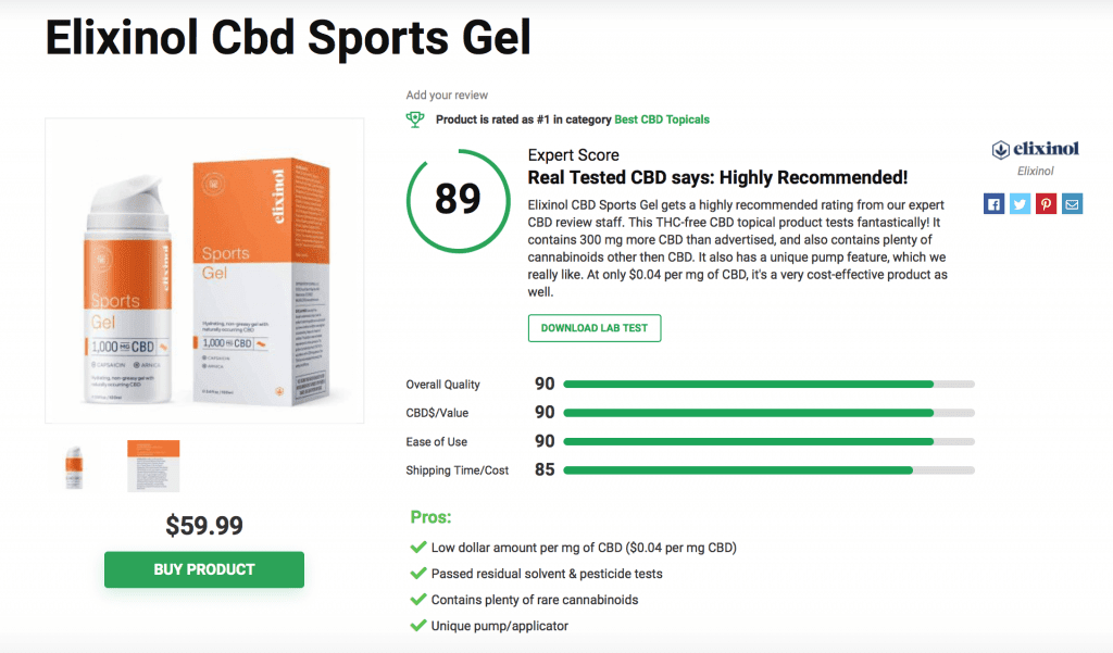 Is 'Elixinol CBD' Legit? – A Real Tested CBD Brand Spotlight