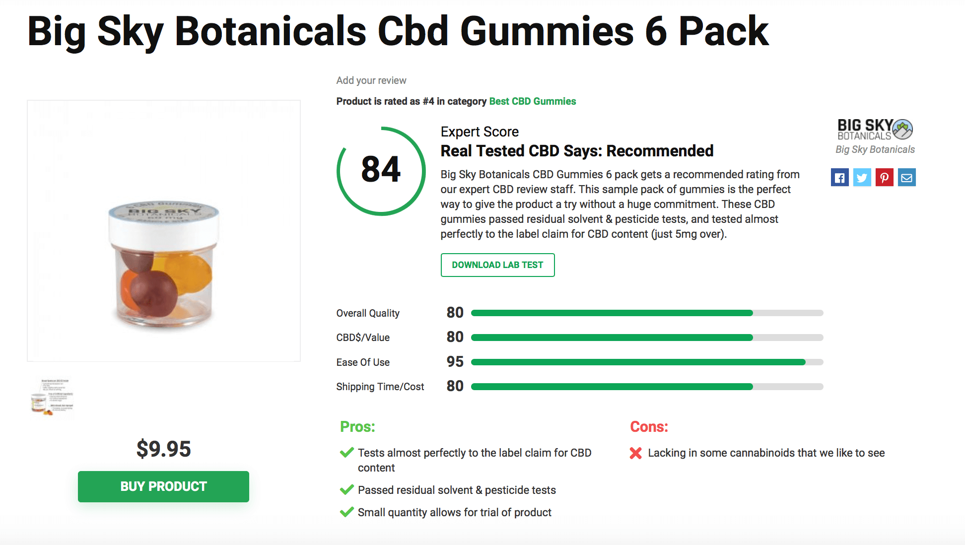 Is 'Big Sky Botanicals' CBD Legit? – A Real Tested CBD Brand Spotlight