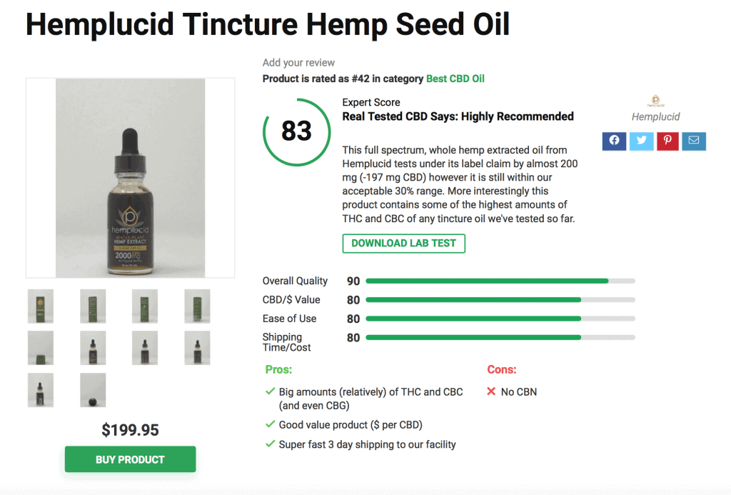 Is 'Hemplucid' CBD Legit? – A Real Tested CBD Brand Spotlight Review
