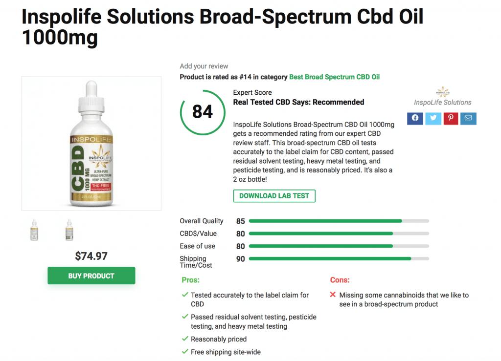 Is 'InspoLife Solutions CBD' Legit? – A Real Tested CBD Brand Spotlight