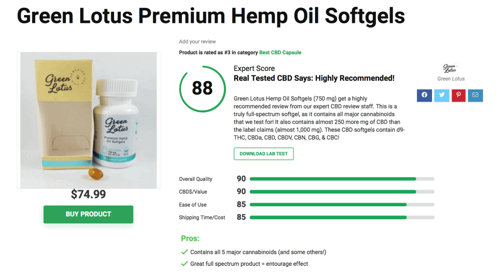 Is 'Green Lotus Hemp' Legit? – A Real Tested CBD Brand Spotlight Review