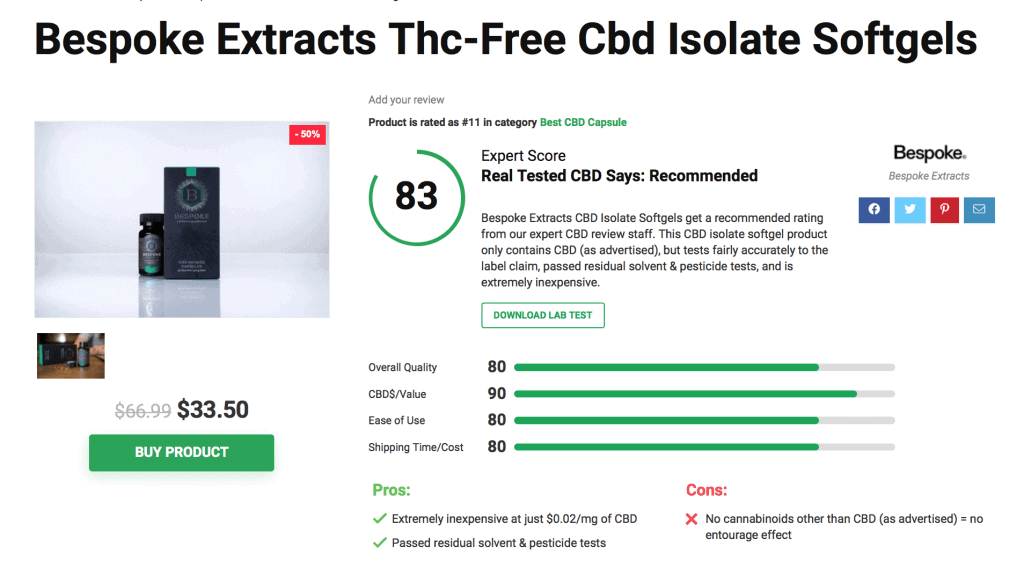 Is 'Bespoke Extracts' CBD Legit? – A Real Tested CBD Brand Spotlight Review