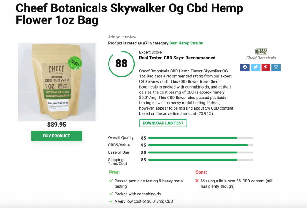 Is 'Cheef Botanicals' CBD Legit? – A Real Tested CBD Brand Spotlight Review