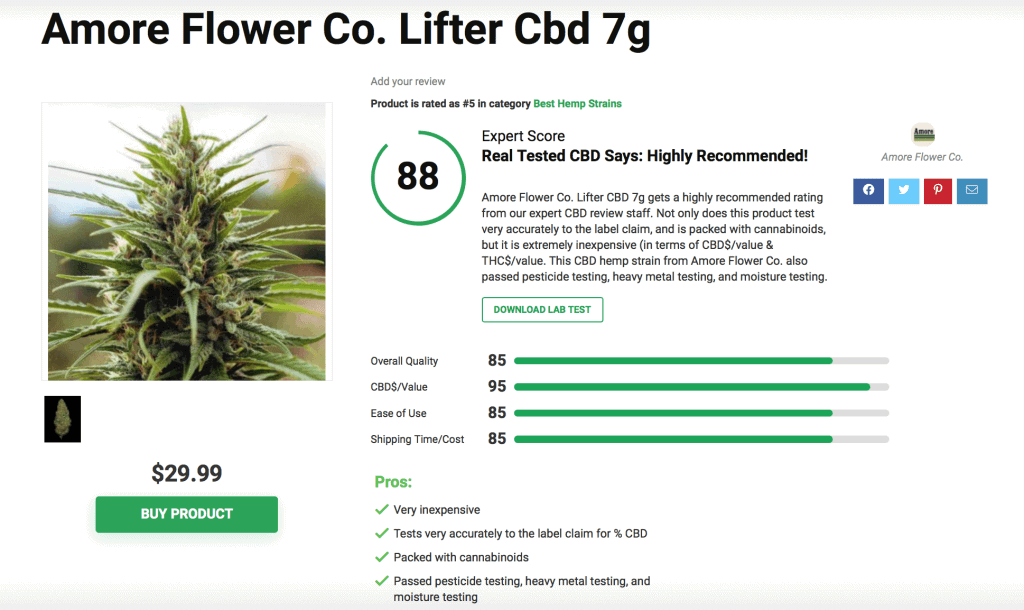 Is 'Amore Flower' Legit? – A Real Tested CBD Brand Spotlight Review