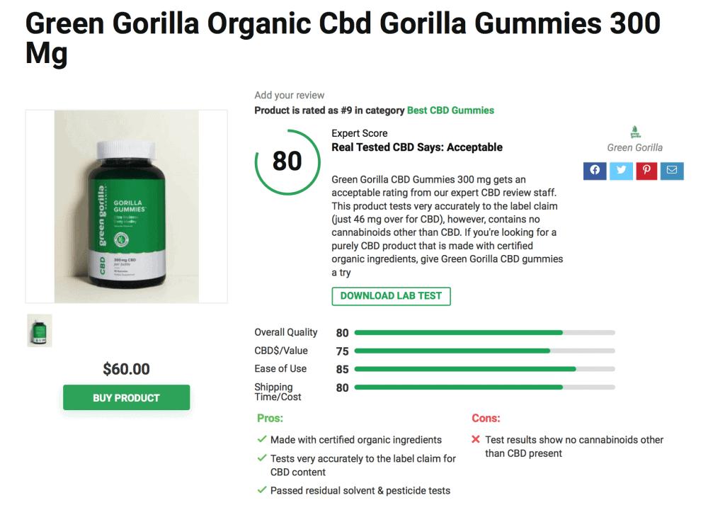 Is 'Green Gorilla' CBD Legit? – A Real Tested CBD Brand Spotlight Review