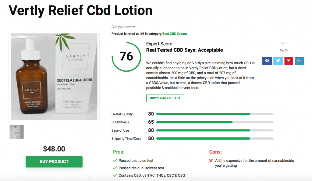 Is 'Vertly CBD Skincare' Legit? – A Real Tested CBD Brand Spotlight Review