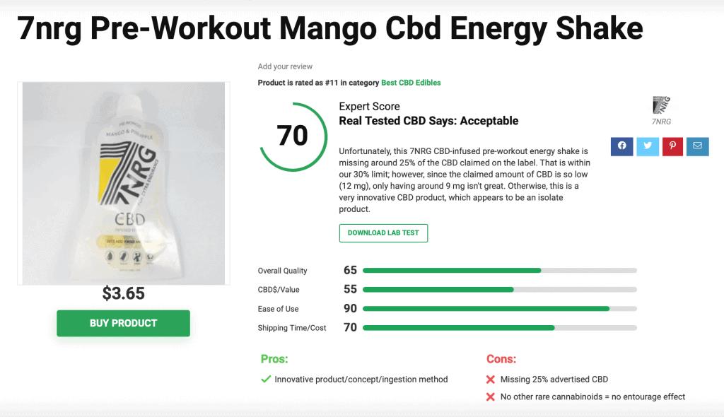 Is '7NRG CBD' Legit? – A Real Tested CBD Brand Spotlight Review