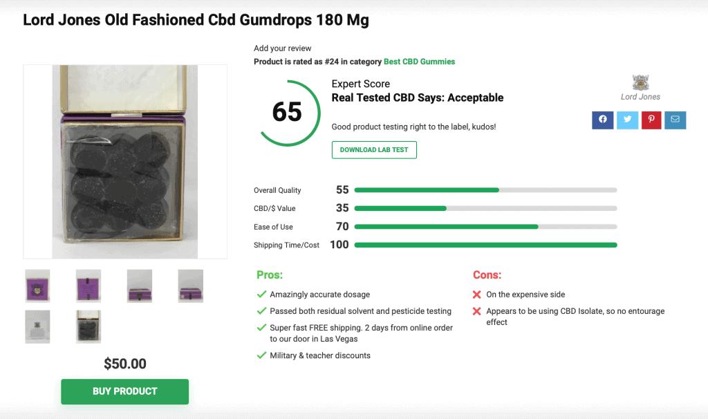 Is 'Lord Jones' CBD Legit? – A Real Tested CBD Brand Spotlight Reviews