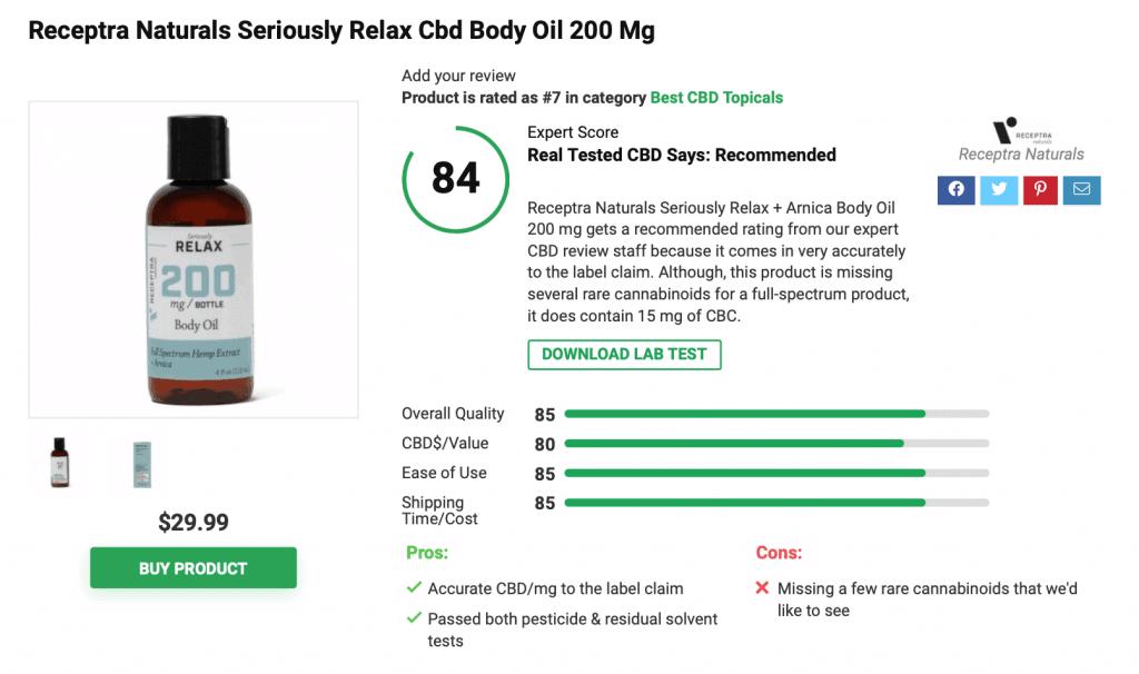 Is 'Receptra Naturals' CBD Legit? – A Real Tested CBD Brand Spotlight Review